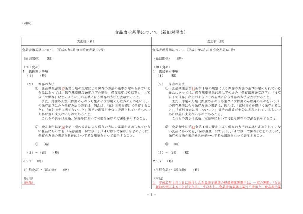 【別紙】020618第20次通知改正新旧対照表(食品表示基準について)のサムネイル