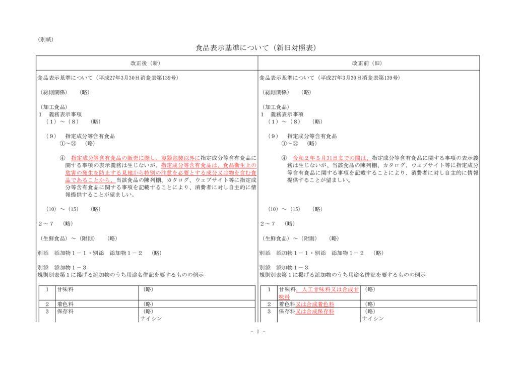 【別紙】第21次改正新旧対照表(食品表示基準について)のサムネイル