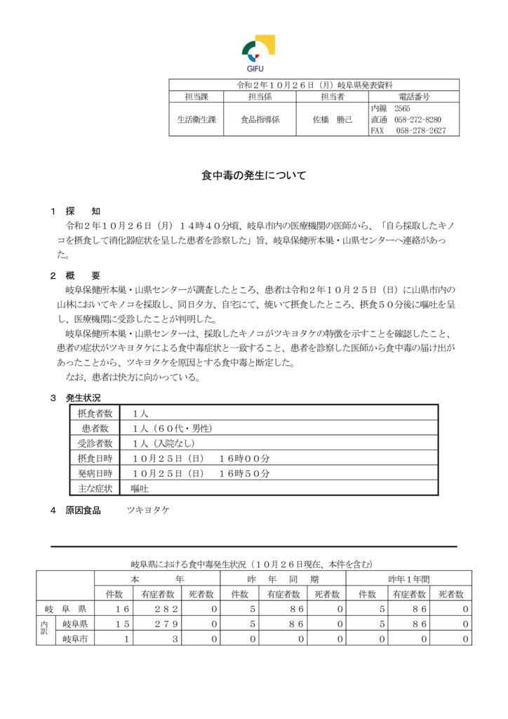 shokuchudokuhassei_20201026のサムネイル