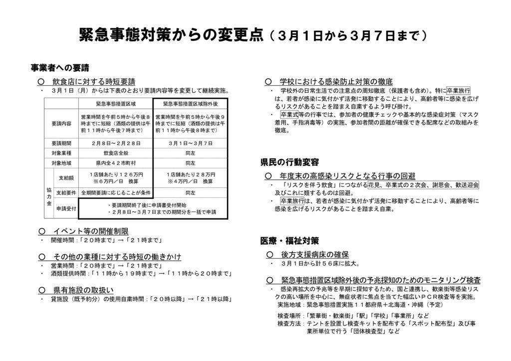 【資料】緊急事態対策からの変更点(3月1日~3月7日)のサムネイル