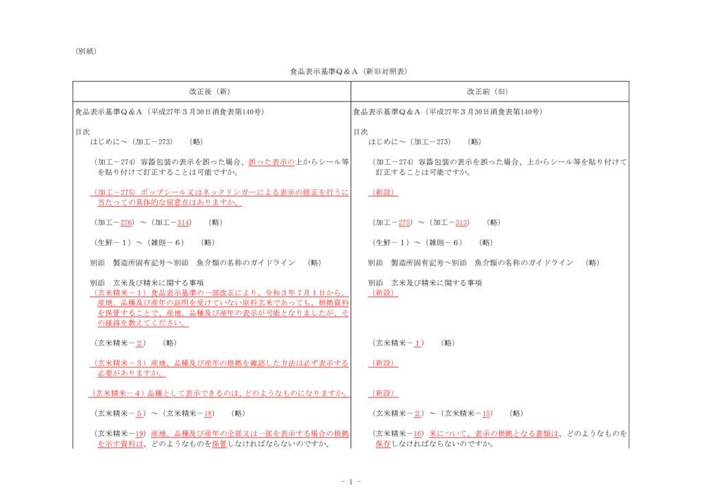 (別紙)新旧対照表(QA)_030317のサムネイル